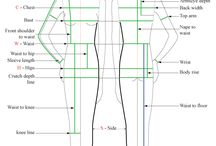 How to take measurements to sew