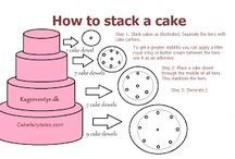 Oh my.. cakes!