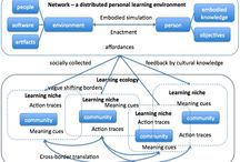 Knowledge management / by Brian Clements