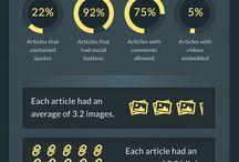 Social Media Blog / Social Media Blog