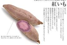 Okinawa Ingredients