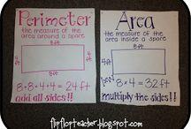 Area/Perimeter