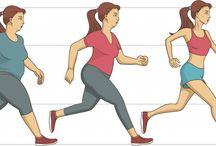 Attività fisica e peso