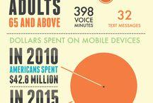 Infographics / by Sara Paul