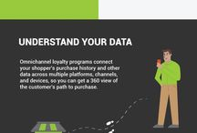 Consumer Loyalty Infographics