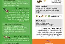 sugar free diet
