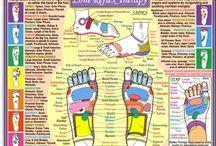 massages style