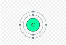 Química / artigos sobre quimica: visite o blog