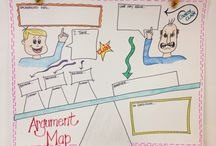 Argument Writing / Do you teach argument writing? Here are some lesson plan ideas, tips, and tricks for teaching argument writing to middle school writers.