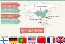 Facts about Mandarin