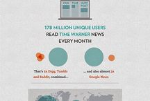 Infographics / Interesting facts or informations