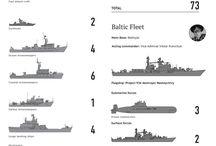 военноморской флот