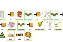 recetas de cocina con pictogramas