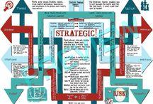 Strategic Genius / CliftonStrengths Strategic Hacks