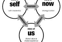 Sociale medier kursus DMJX / Tips om sociale medier