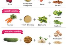 2018 Healthy Eats