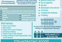 Health - Water
