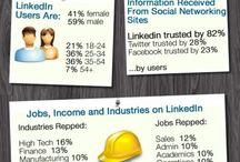 LinkedIn strategies, traffic generation & marketing tips / Learn how to achieve your marketing goals using LinkedIn. Use LinkedIn to build relations between your company and the users and to drive targeted traffic to your website. And to make sure your web hosting provider will not shut down your website for exceeding the bandwidth limit when the traffic will start to flow, consider unlimited web hosting from MarbleHost.com :)