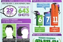 TENNIS (stats, records, tips)
