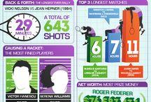 Tennis_Study