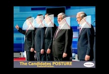 Posture Videos