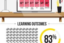 Is VR prepared for the classroom?