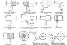 Herramientas de mecanizado