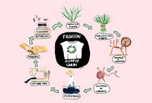 Sustainable Stuff / Resources, Infographics, Shops, Products and so on. Everything better for the environment then your conventional stuff
