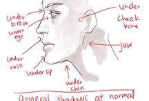Portrett og anatomi