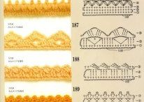 Virkatut reunapitsit - Crochet lace borders / crochet lace borders