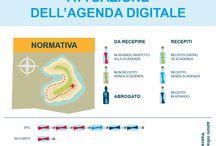 Agenda Digitale e e-leadership