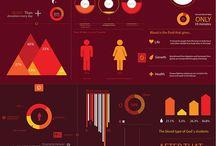 Infographics / Information design