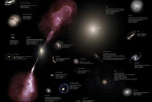 In another galaxy... / Photos of planets and galaxies