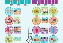 Reduce Childhood Obesity