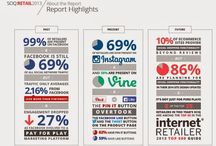 Infographic me!