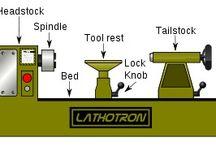 Lathes | Tornos  / Terminología tornos ES-EN Lathe terminology