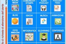 Content Marketing / Guide grafiche al content marketing