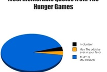Tribute to Hunger Games / (I love puns)  / by Elisma van Eeden