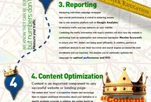 SEO Tips and Tricks / Everything about Search Engine Optimation