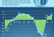 Jobs & Economy Infographics
