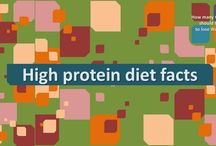 High protein diet facts