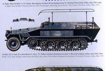 Pojazdy militarne xx w