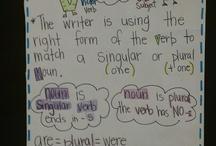 {Teaching} Sentence Structure