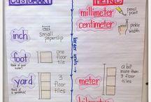 Teaching-Measurement