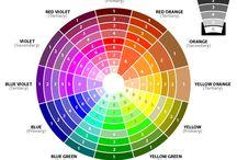 Colour / colour types  colour relationships  colour names  colour meanings