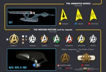 Star Trek / by Jonathan Walters