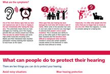 Hearing protection and conservation / by Healthy Hearing