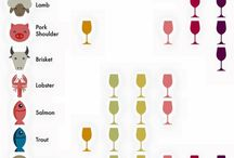 Wine Pairing the Easy Way / Easy 'cheat sheets' on what pairs well