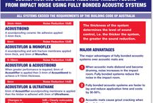 Acoustic solutions / Products & methods for sound absorbtion