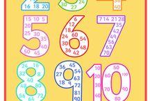 Skole-matematikk